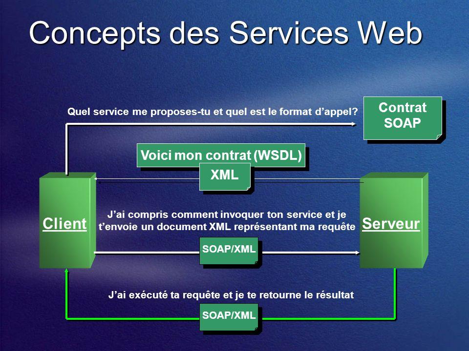 Concepts des Services Web ClientServeur Quel service me proposes-tu et quel est le format dappel.