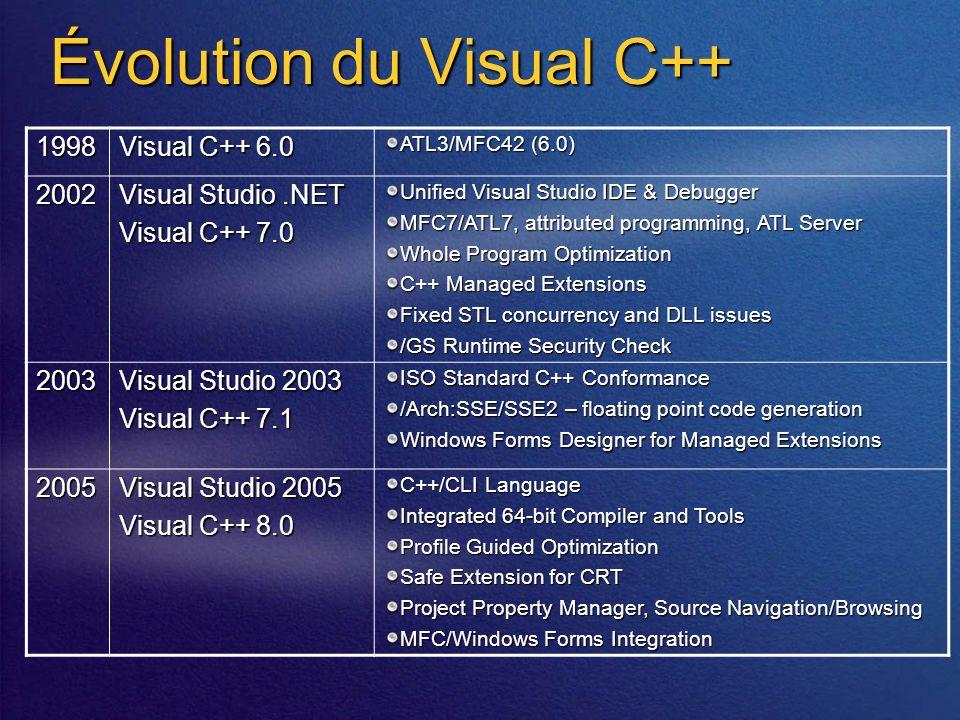 MFC Intégration Hosting WinForms Controls in MFC Les contrôles WinForms ne sont pas supportés tel quels: Hébergé en tant quActiveX Controls via regasm Hébergé en tant que HWND MFC héberge les contrôles WinForms via les interfaces OLE Hébergé en tant quobjets.NET Accès complet aux WinForms.NET properties, methodes et events « MFC80 addresses many accelerator related issues »