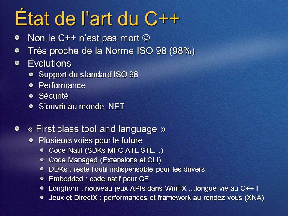 Espace dadressage Console Code Natif Static void WriteLine(string) MOV AX, BX …
