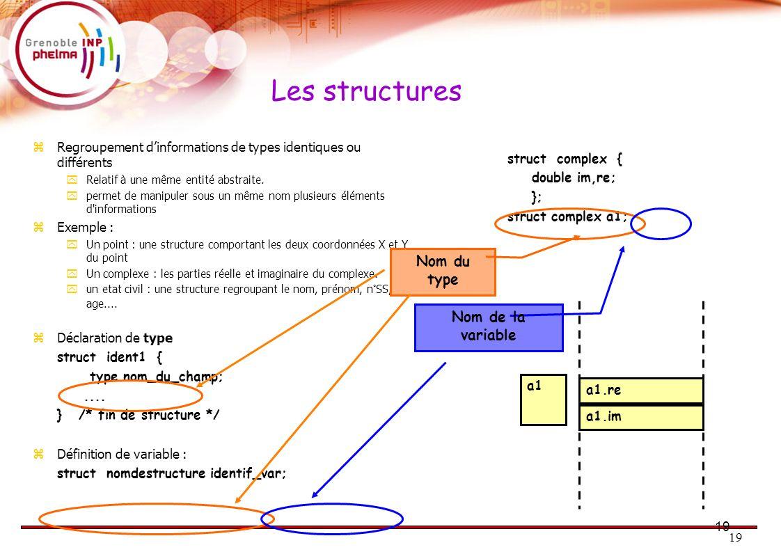 19 Les structures Regroupement dinformations de types identiques ou différents Relatif à une même entité abstraite. permet de manipuler sous un même n