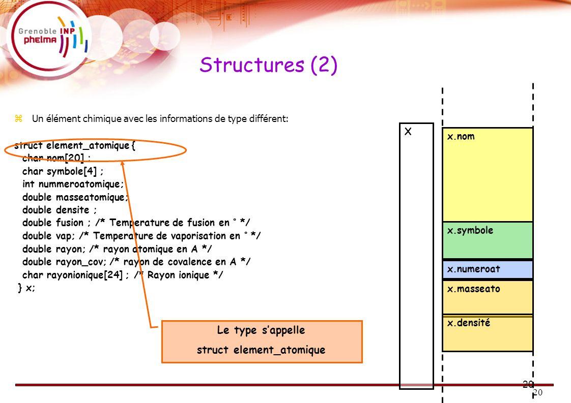 20 Structures (2) Un élément chimique avec les informations de type différent: struct element_atomique { char nom[20] ; char symbole[4] ; int nummeroa
