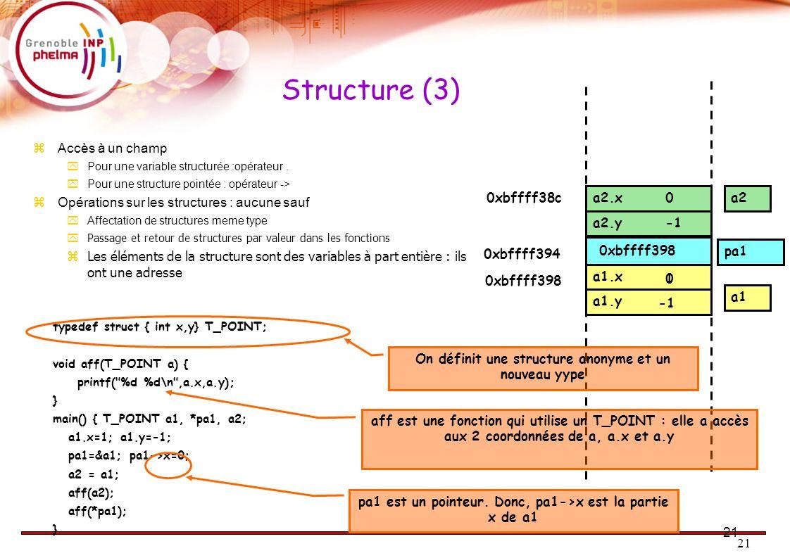 21 Structure (3) Accès à un champ Pour une variable structurée :opérateur. Pour une structure pointée : opérateur -> Opérations sur les structures : a