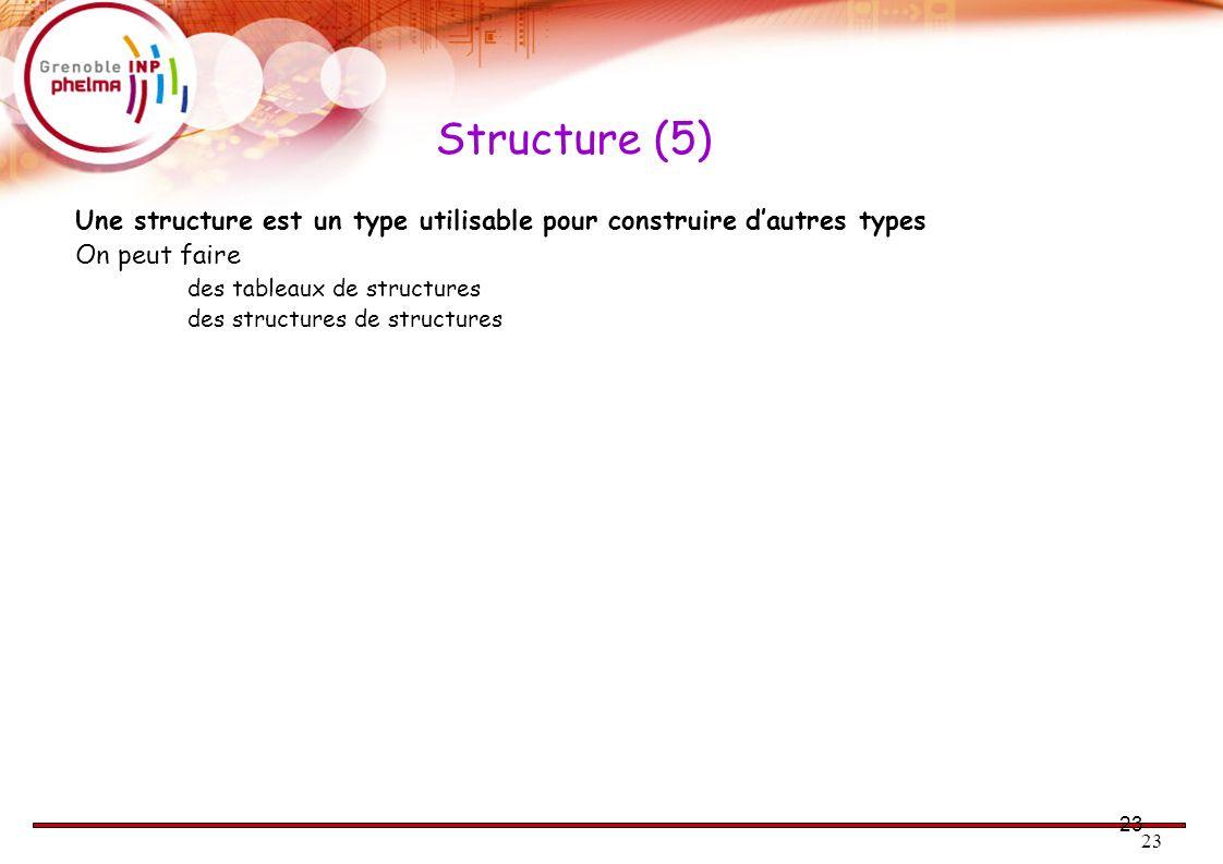23 Structure (5) Une structure est un type utilisable pour construire dautres types On peut faire des tableaux de structures des structures de structu
