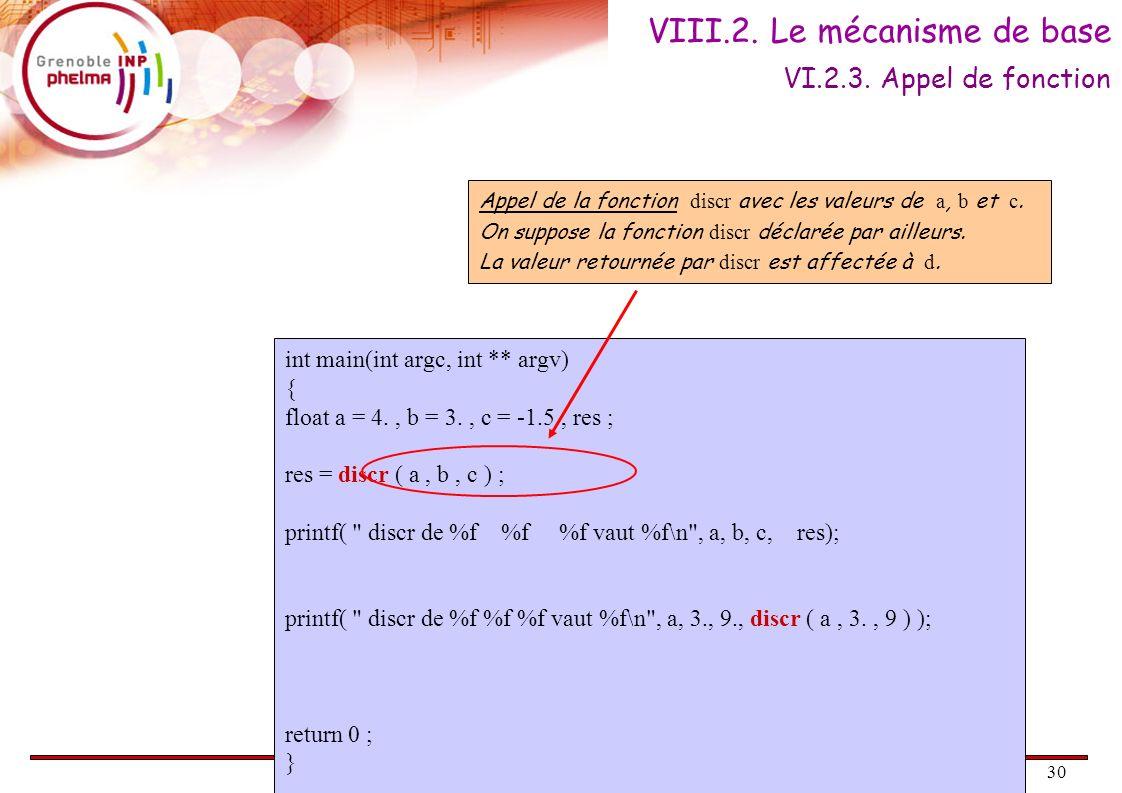 30 int main(int argc, int ** argv) { float a = 4., b = 3., c = -1.5, res ; res = discr ( a, b, c ) ; printf(