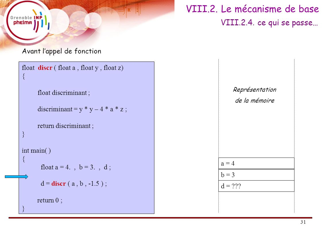31 float discr ( float a, float y, float z) { float discriminant ; discriminant = y * y – 4 * a * z ; return discriminant ; } int main( ) { float a =