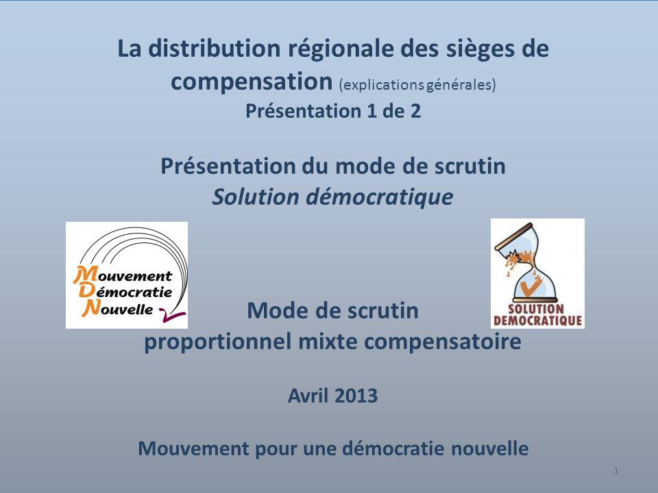 1 La distribution régionale des sièges de compensation (explications générales) Présentation 1 de 2 Présentation du mode de scrutin Solution démocrati
