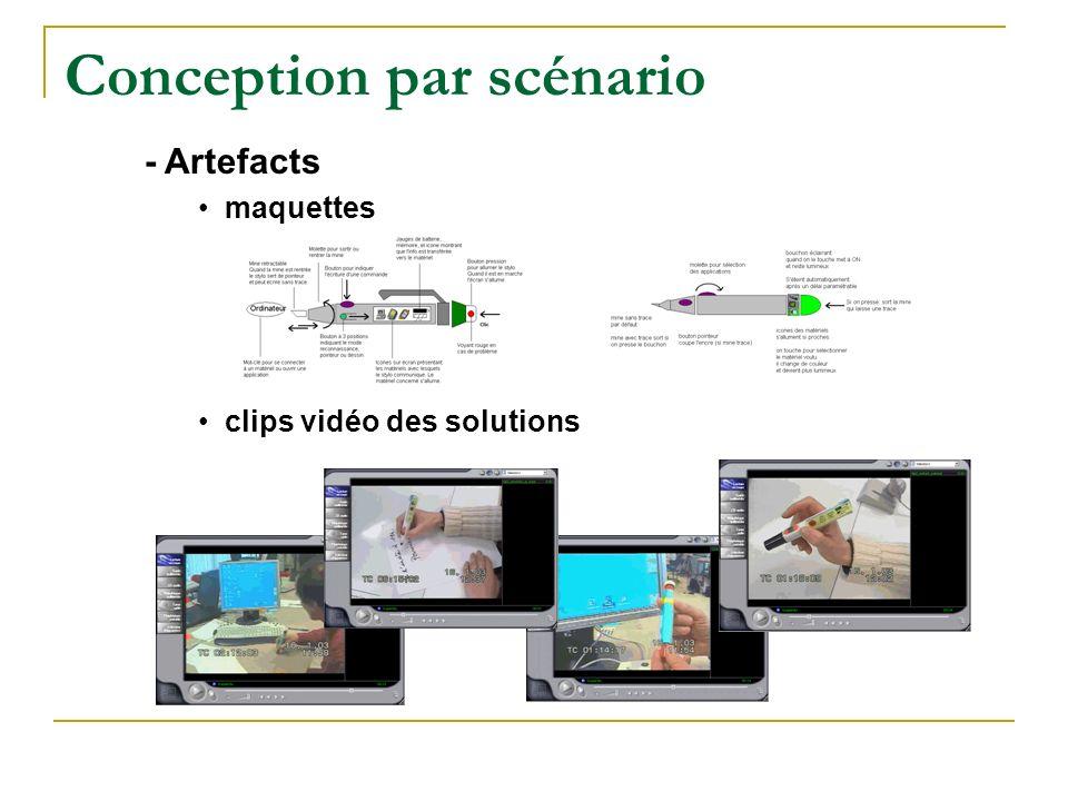 Conception par scénario - Artefacts maquettes clips vidéo des solutions