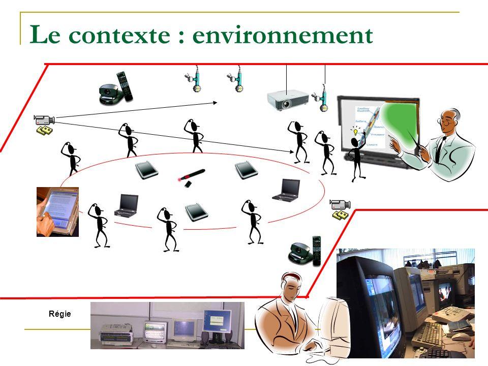 Le contexte : environnement Régie
