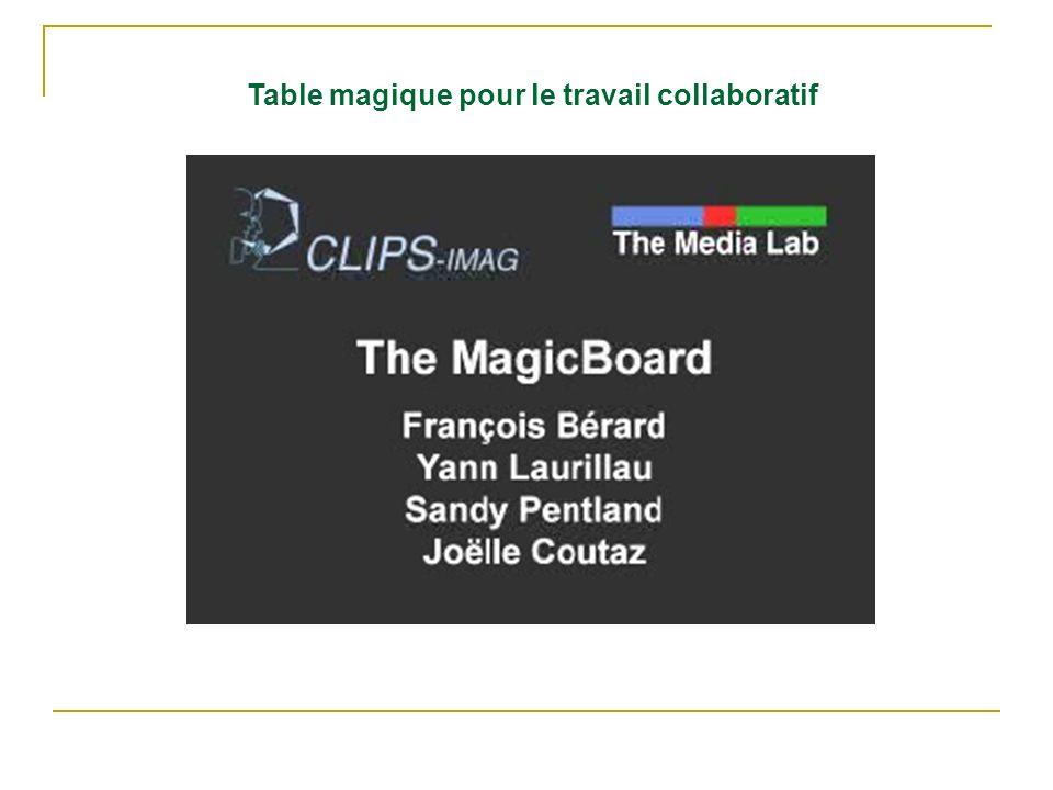 Table magique pour le travail collaboratif