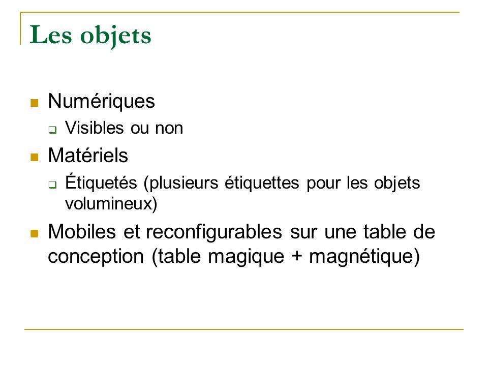 Les objets Numériques Visibles ou non Matériels Étiquetés (plusieurs étiquettes pour les objets volumineux) Mobiles et reconfigurables sur une table de conception (table magique + magnétique)