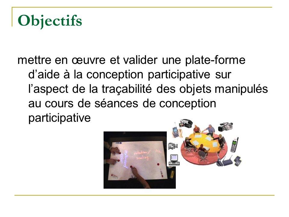 Objectifs mettre en œuvre et valider une plate-forme daide à la conception participative sur laspect de la traçabilité des objets manipulés au cours de séances de conception participative
