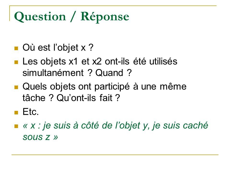 Question / Réponse Où est lobjet x .Les objets x1 et x2 ont-ils été utilisés simultanément .