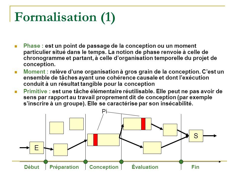 Formalisation (1) Phase : est un point de passage de la conception ou un moment particulier situé dans le temps.