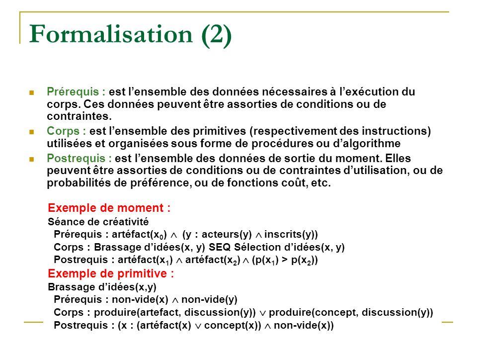 Formalisation (2) Prérequis : est lensemble des données nécessaires à lexécution du corps.