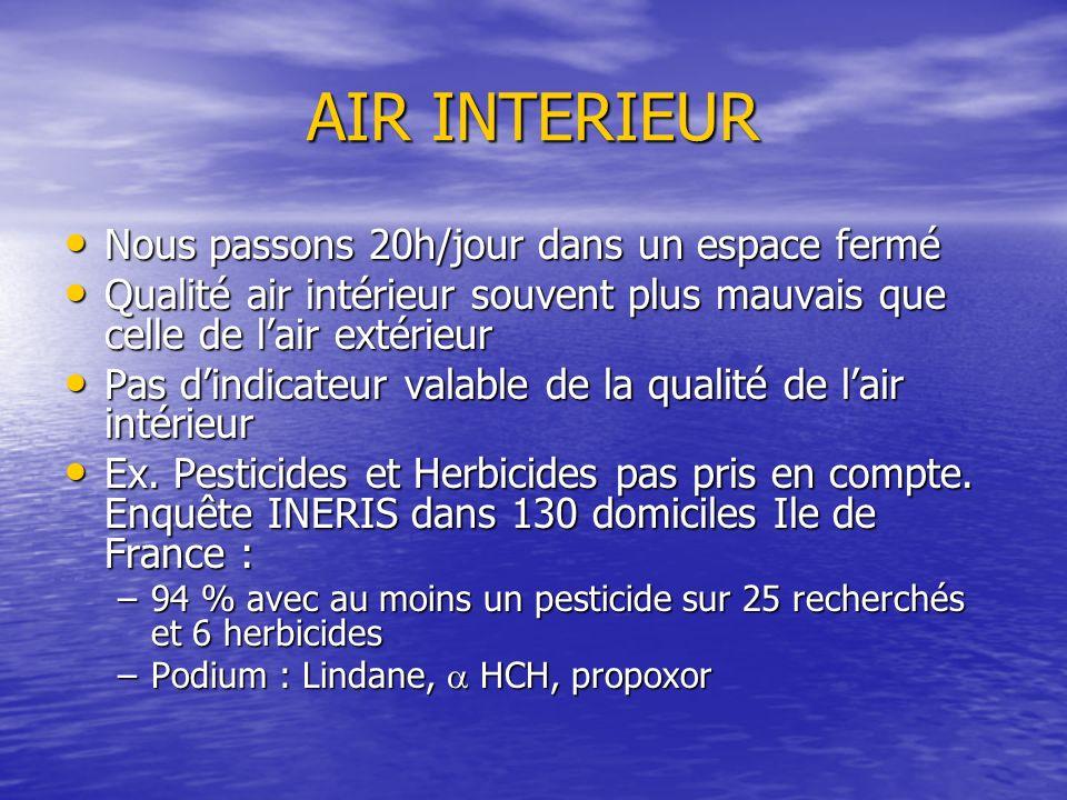 AIR INTERIEUR Nous passons 20h/jour dans un espace fermé Nous passons 20h/jour dans un espace fermé Qualité air intérieur souvent plus mauvais que cel