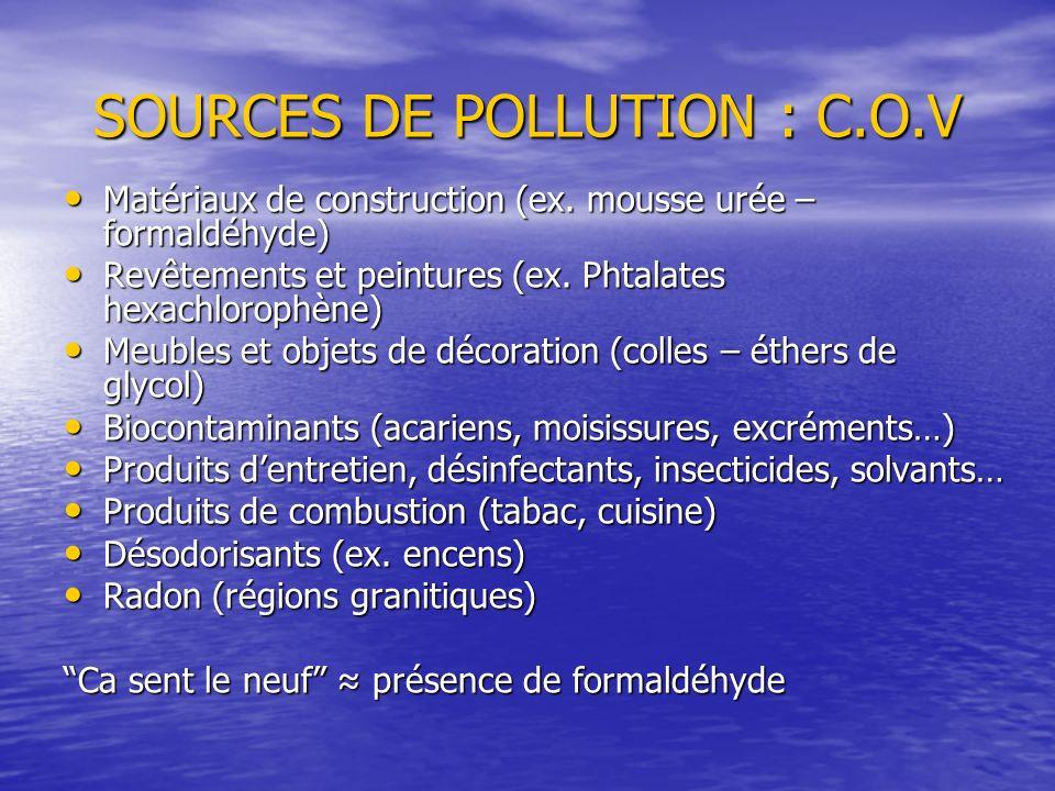 SOURCES DE POLLUTION : C.O.V Matériaux de construction (ex. mousse urée – formaldéhyde) Matériaux de construction (ex. mousse urée – formaldéhyde) Rev