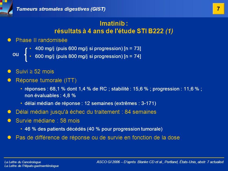 La Lettre du Cancérologue La Lettre de l'Hépato-gastroentérologue Imatinib : résultats à 4 ans de l'étude STI B222 (1) ASCO GI 2006 – Daprès Blanke CD