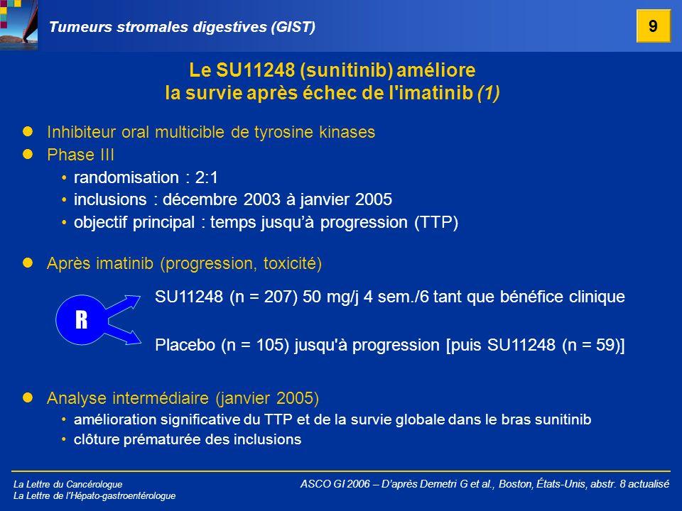 La Lettre du Cancérologue La Lettre de l'Hépato-gastroentérologue Le SU11248 (sunitinib) améliore la survie après échec de l'imatinib (1) ASCO GI 2006