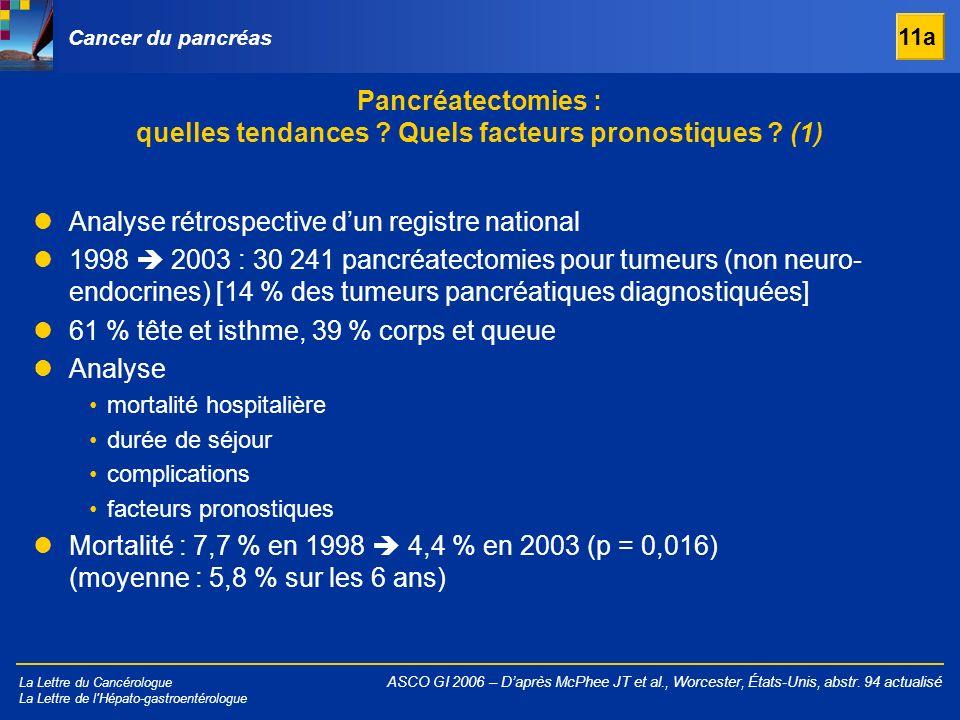 La Lettre du Cancérologue La Lettre de l'Hépato-gastroentérologue Cancer du pancréas Analyse rétrospective dun registre national 1998 2003 : 30 241 pa