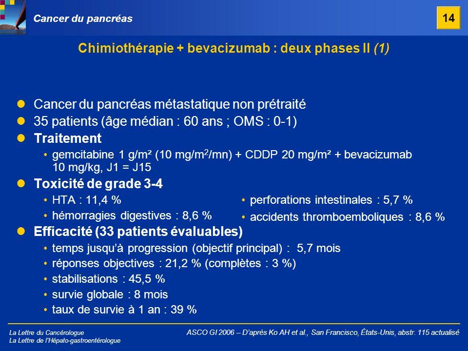 La Lettre du Cancérologue La Lettre de l'Hépato-gastroentérologue Cancer du pancréas Cancer du pancréas métastatique non prétraité 35 patients (âge mé