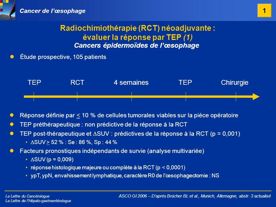 La Lettre du Cancérologue La Lettre de l'Hépato-gastroentérologue Cancers épidermoïdes de lœsophage ASCO GI 2006 – Daprès Brücher BL et al., Munich, A