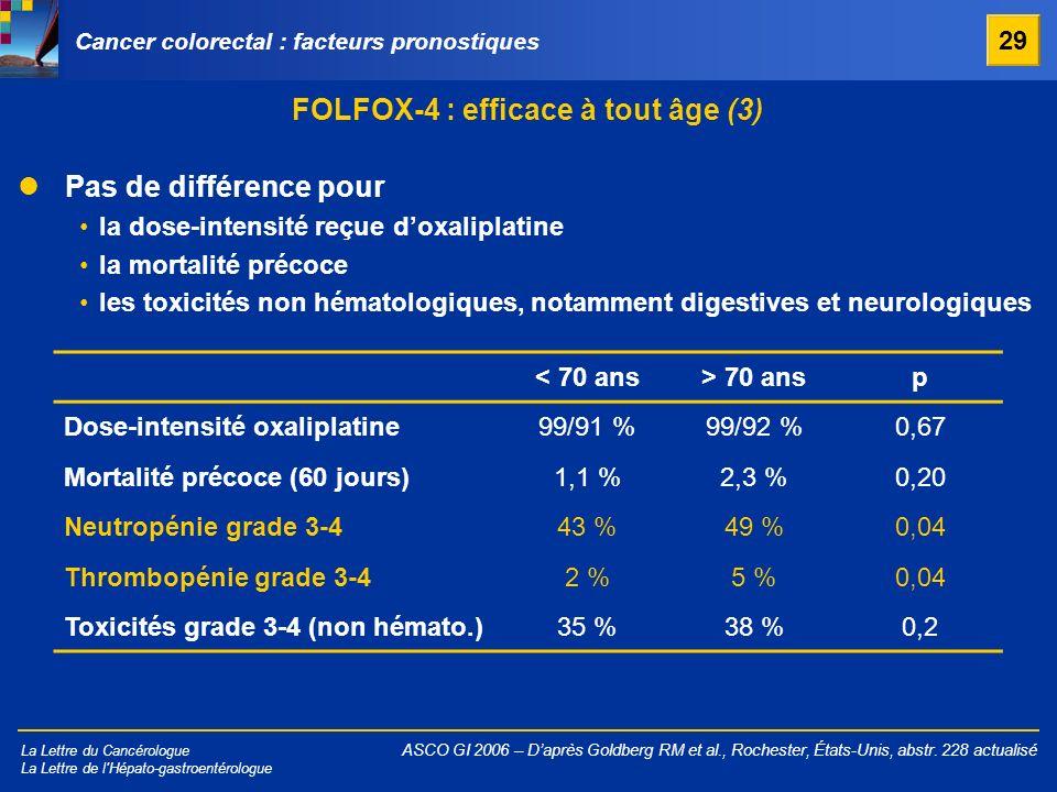 La Lettre du Cancérologue La Lettre de l'Hépato-gastroentérologue Cancer colorectal : facteurs pronostiques Pas de différence pour la dose-intensité r
