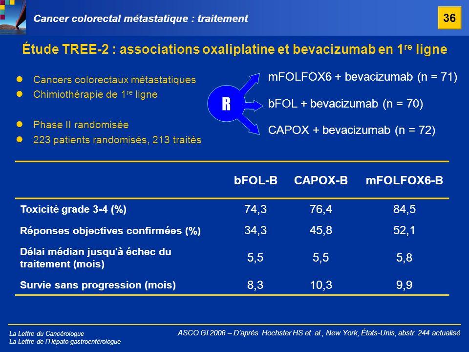 La Lettre du Cancérologue La Lettre de l'Hépato-gastroentérologue Étude TREE-2 : associations oxaliplatine et bevacizumab en 1 re ligne mFOLFOX6 + bev