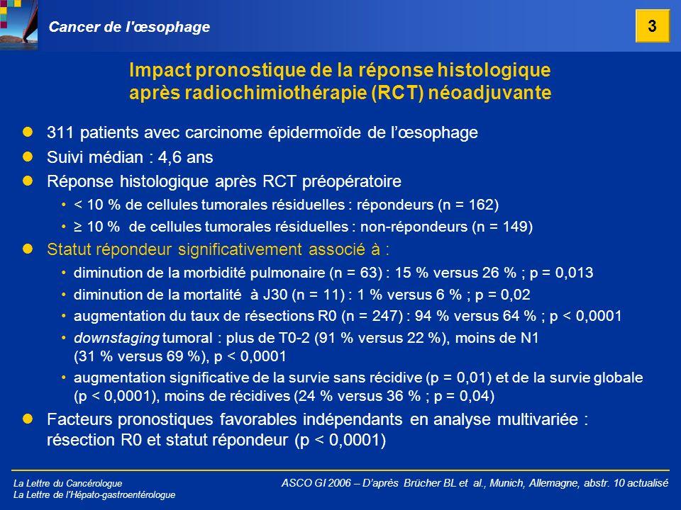 La Lettre du Cancérologue La Lettre de l'Hépato-gastroentérologue Impact pronostique de la réponse histologique après radiochimiothérapie (RCT) néoadj