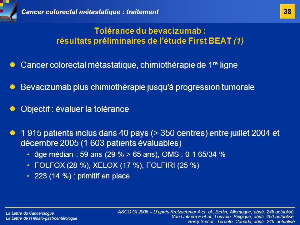 La Lettre du Cancérologue La Lettre de l'Hépato-gastroentérologue Tolérance du bevacizumab : résultats préliminaires de l'étude First BEAT (1) ASCO GI
