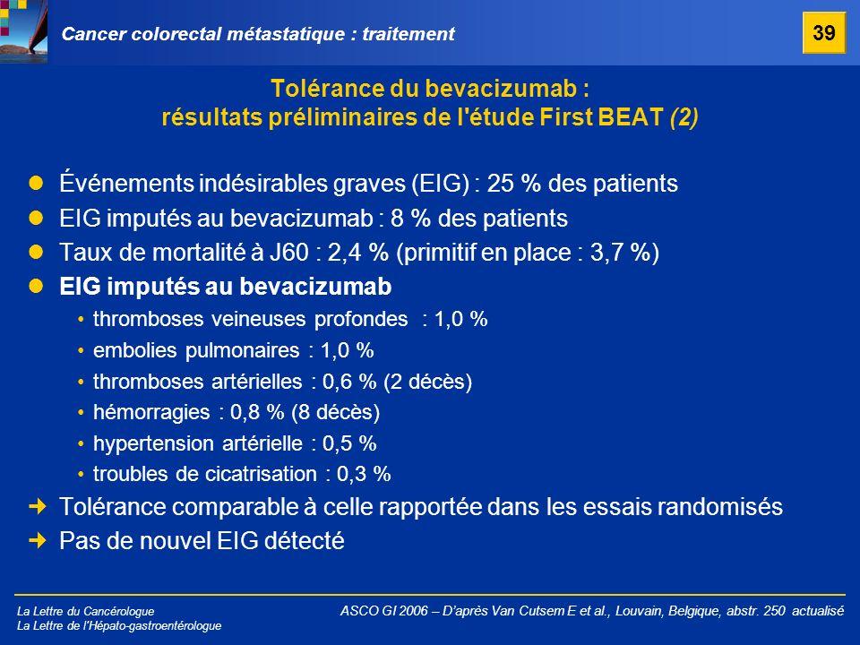 La Lettre du Cancérologue La Lettre de l'Hépato-gastroentérologue Tolérance du bevacizumab : résultats préliminaires de l'étude First BEAT (2) ASCO GI