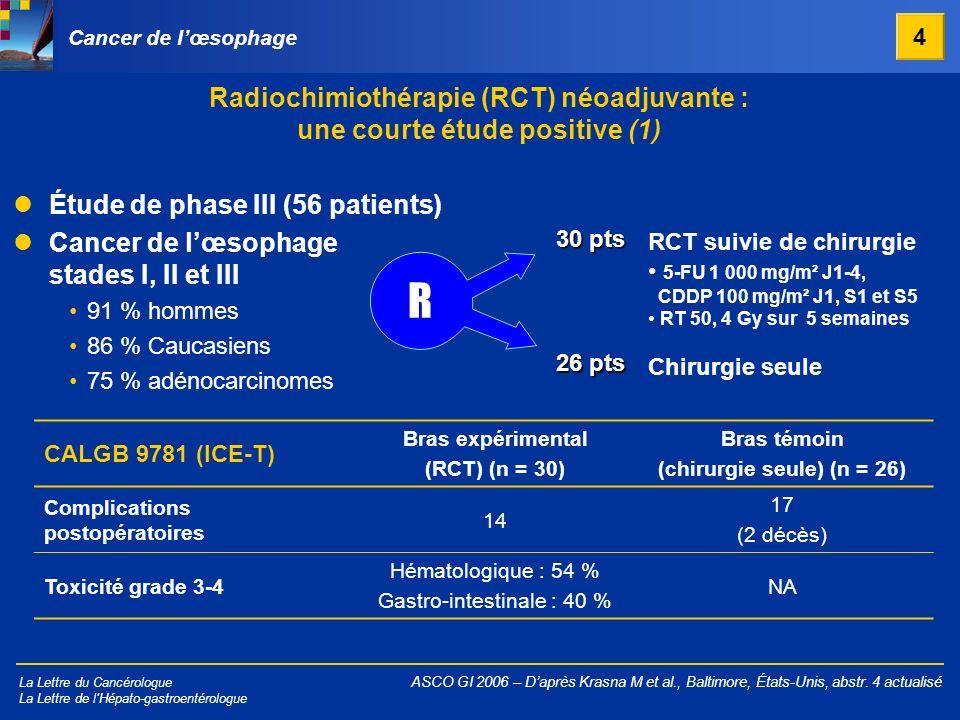 La Lettre du Cancérologue La Lettre de l'Hépato-gastroentérologue Chirurgie seule RCT suivie de chirurgie 5-FU 1 000 mg/m² J1-4, CDDP 100 mg/m² J1, S1