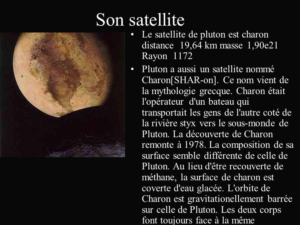 Depuis sa découverte Diamètre 2274km masse 1,27e22 kg 5 913,52 millions de kilomètres (39,5 UA) Depuis de Pluton découverte par Jim Christy en 1938, P