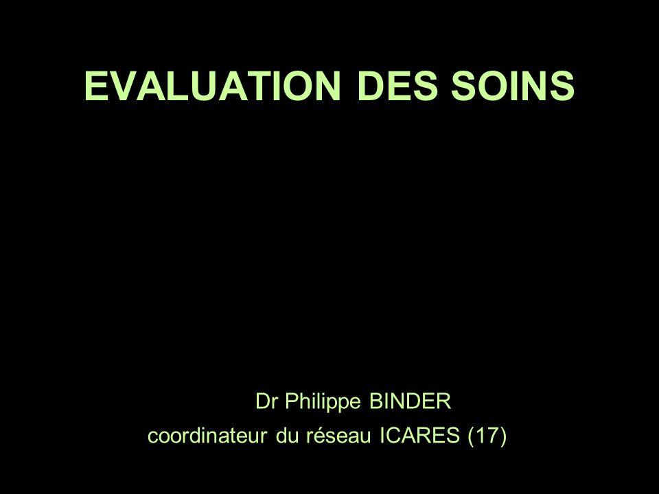 Dr Philippe BINDER coordinateur du réseau ICARES (17) EVALUATION DES SOINS