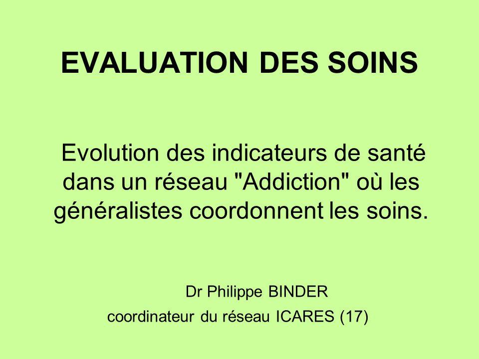 Dr Philippe BINDER coordinateur du réseau ICARES (17) Evolution des indicateurs de santé dans un réseau