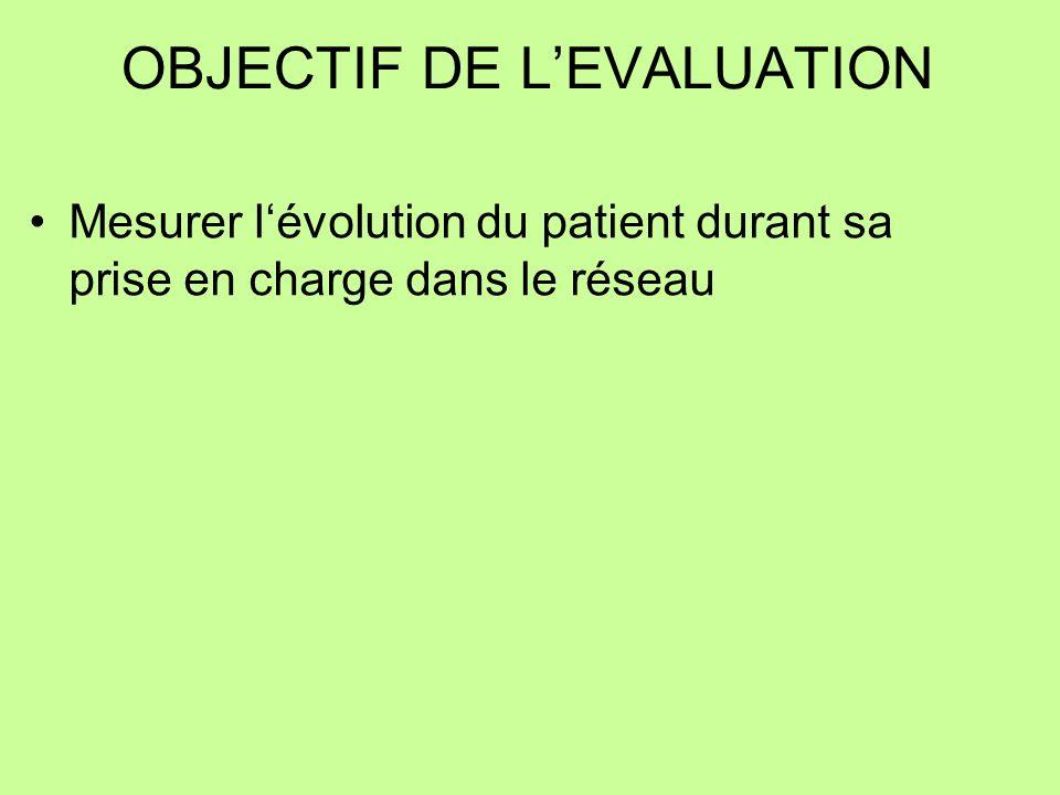 OBJECTIF DE LEVALUATION Mesurer lévolution du patient durant sa prise en charge dans le réseau