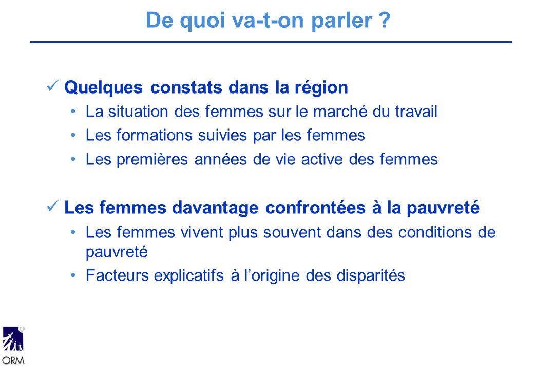 Les femmes davantage confrontée à la pauvreté (en collaboration avec Nadine Jourdan – Insee)