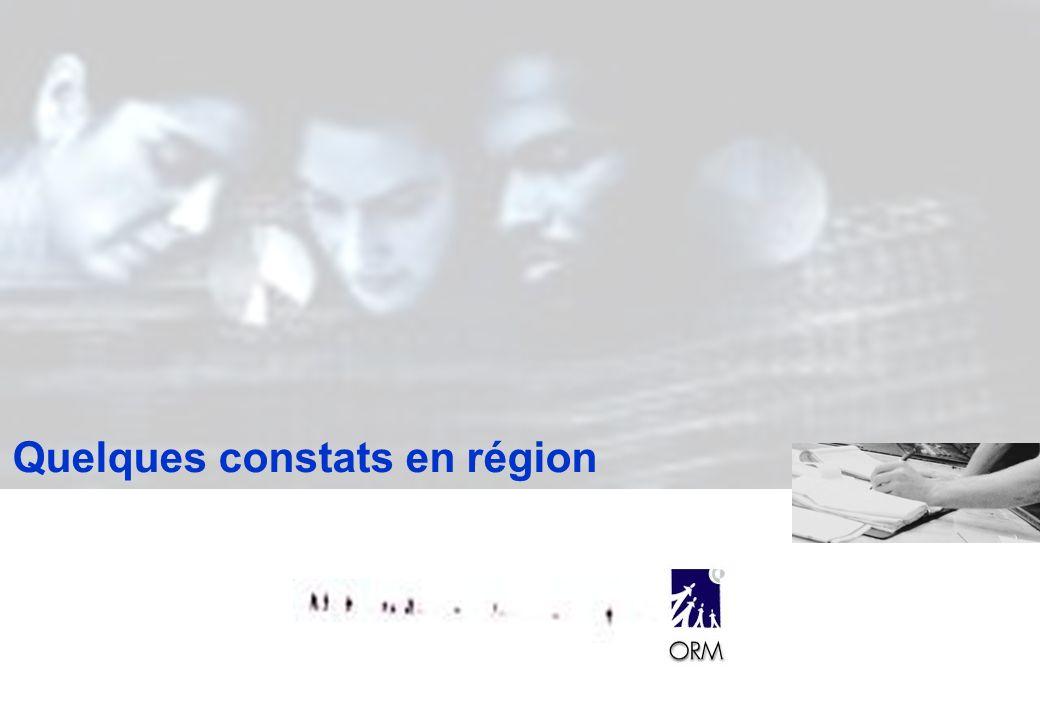 La situation des femmes sur le marché du travail 4 883 000 habitants en 2008 dont 52 % de femmes Des femmes moins actives : Taux dactivité des femme 65 % Des hommes 74 % Des femmes moins en emploi : Taux demploi des femmes 55 % (64 % en Île-de-France et 61% en Rhône-Alpes) Des hommes 65 % Des femmes plus souvent au foyer : 10 % des femmes Moins de 1 % des hommes Source : RP LR 2008 – Traitement ORM.