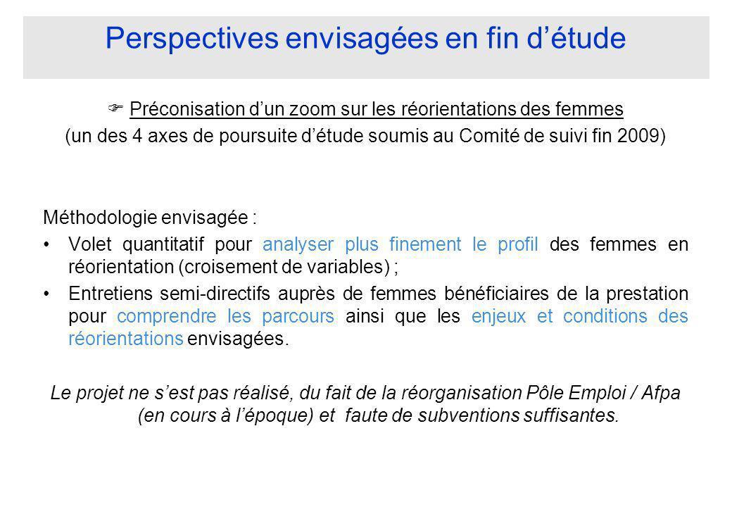Perspectives envisagées en fin détude Préconisation dun zoom sur les réorientations des femmes (un des 4 axes de poursuite détude soumis au Comité de