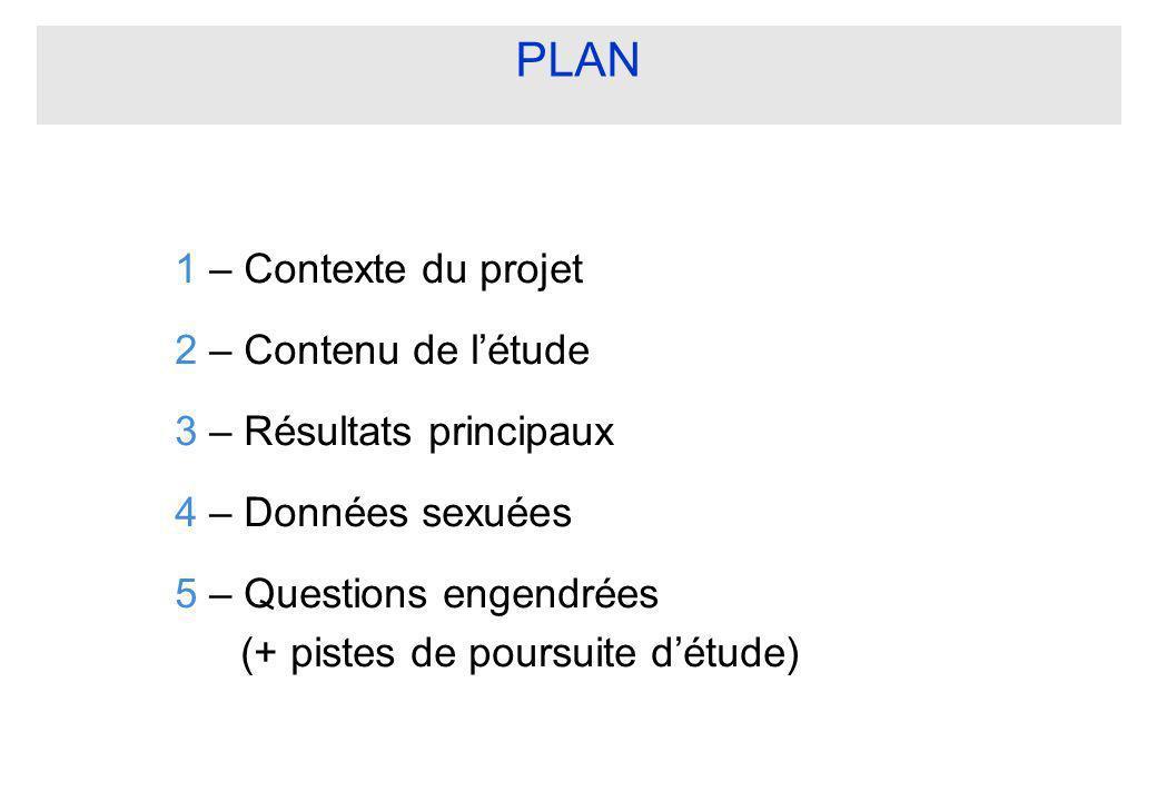 PLAN 1 – Contexte du projet 2 – Contenu de létude 3 – Résultats principaux 4 – Données sexuées 5 – Questions engendrées (+ pistes de poursuite détude)