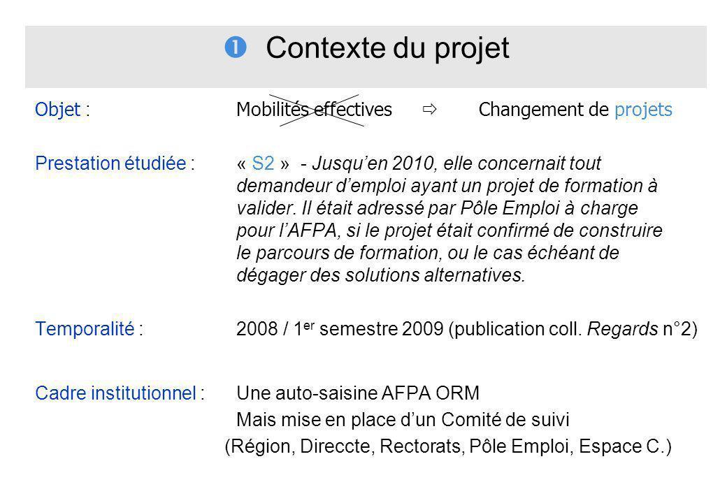 Contexte du projet Objet : Mobilités effectives Changement de projets Prestation étudiée :« S2 » - Jusquen 2010, elle concernait tout demandeur demplo