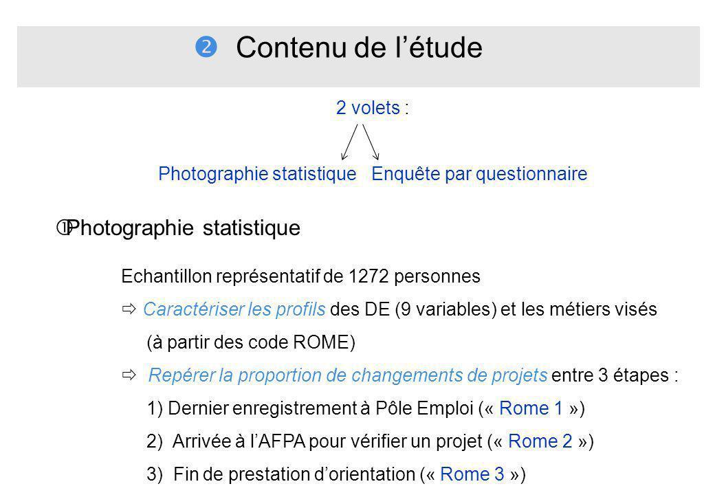 Contenu de létude 2 volets : Photographie statistique Enquête par questionnaire Photographie statistique Echantillon représentatif de 1272 personnes C