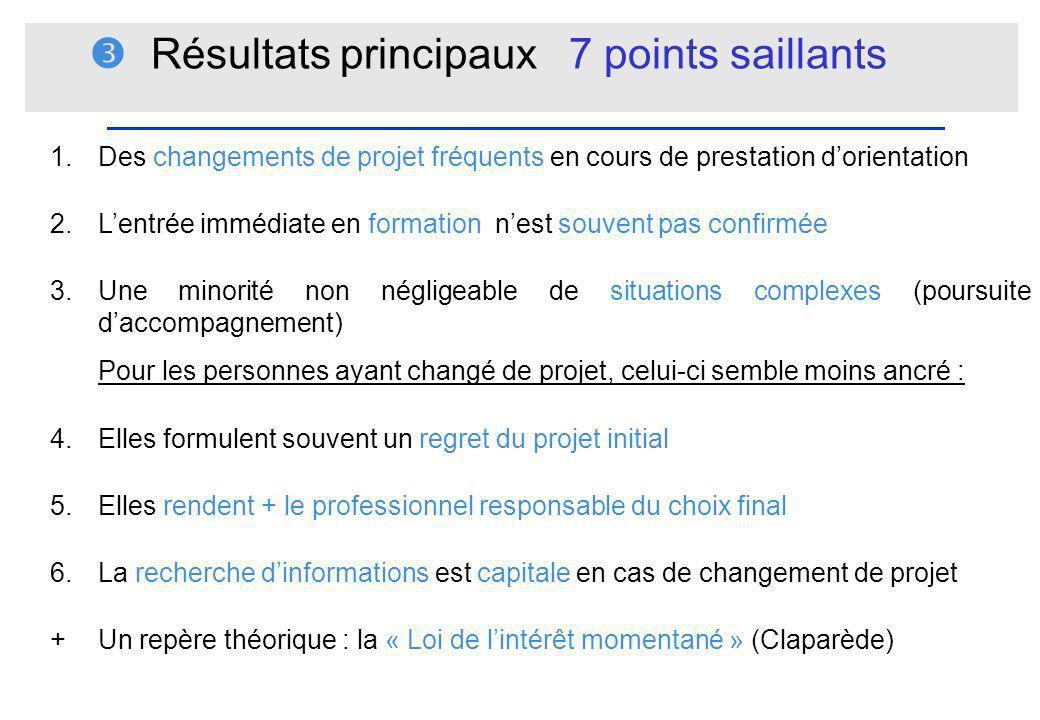 Résultats principaux 7 points saillants 1.Des changements de projet fréquents en cours de prestation dorientation 2.Lentrée immédiate en formation nes