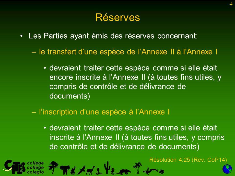 4 Réserves Les Parties ayant émis des réserves concernant: –le transfert dune espèce de lAnnexe II à lAnnexe I devraient traiter cette espèce comme si elle était encore inscrite à lAnnexe II (à toutes fins utiles, y compris de contrôle et de délivrance de documents) –linscription dune espèce à lAnnexe I devraient traiter cette espèce comme si elle était inscrite à lAnnexe II (à toutes fins utiles, y compris de contrôle et de délivrance de documents) Résolution 4.25 (Rev.