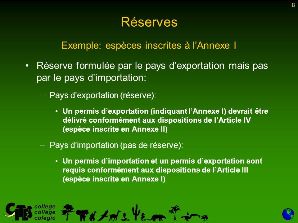 8 Réserves Exemple: espèces inscrites à lAnnexe I Réserve formulée par le pays dexportation mais pas par le pays dimportation: –Pays dexportation (réserve): Un permis dexportation (indiquant lAnnexe I) devrait être délivré conformément aux dispositions de lArticle IV (espèce inscrite en Annexe II) –Pays dimportation (pas de réserve): Un permis dimportation et un permis dexportation sont requis conformément aux dispositions de lArticle III (espèce inscrite en Annexe I)