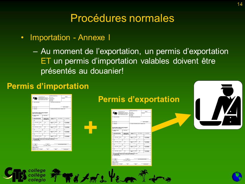 14 Procédures normales Importation - Annexe I –Au moment de lexportation, un permis dexportation ET un permis dimportation valables doivent être présentés au douanier.