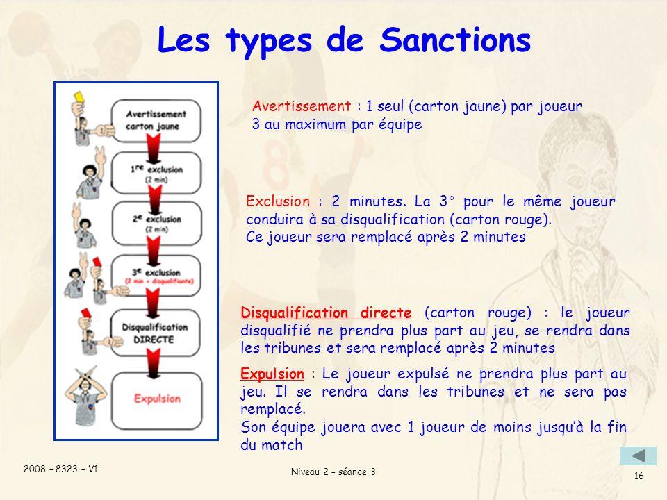 2008 – 8323 – V1 Niveau 2 – séance 3 16 Les types de Sanctions Avertissement : 1 seul (carton jaune) par joueur 3 au maximum par équipe Exclusion : 2 minutes.