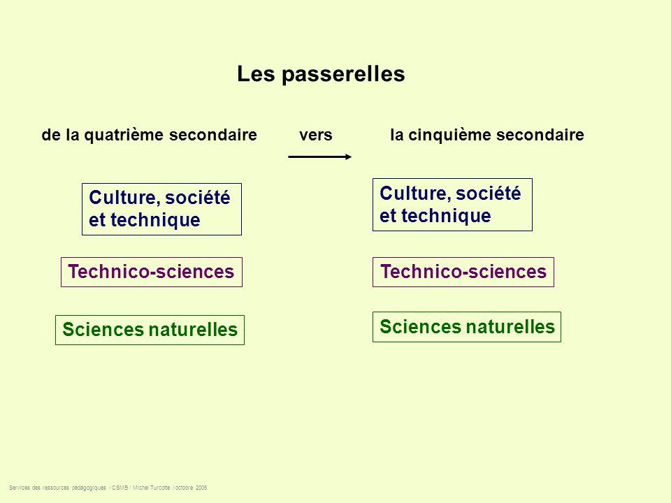 Les passerelles Technico-sciences Sciences naturelles Culture, société et technique Culture, société et technique Services des ressources pédagogiques