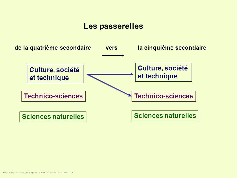Technico-sciences Sciences naturelles Culture, société et technique Culture, société et technique Services des ressources pédagogiques / CSMB / Michel