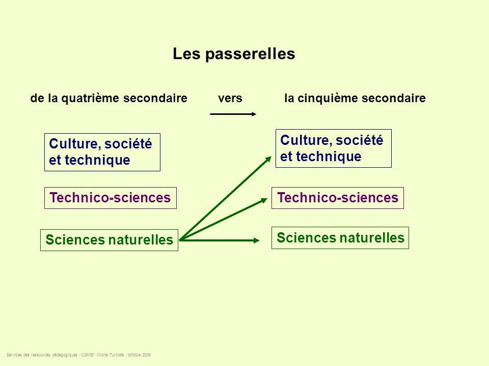 Culture, société et technique Technico-sciences Sciences naturelles Culture, société et technique Services des ressources pédagogiques / CSMB / Michel