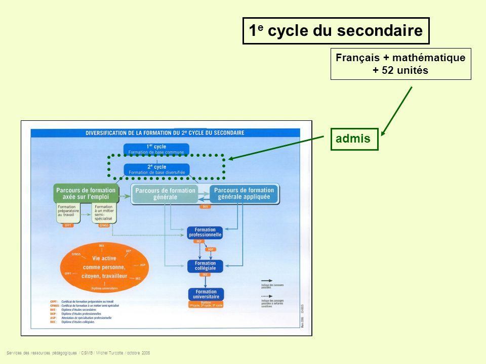 Français + mathématique + 52 unités admis 1 e cycle du secondaire Services des ressources pédagogiques / CSMB / Michel Turcotte / octobre 2006